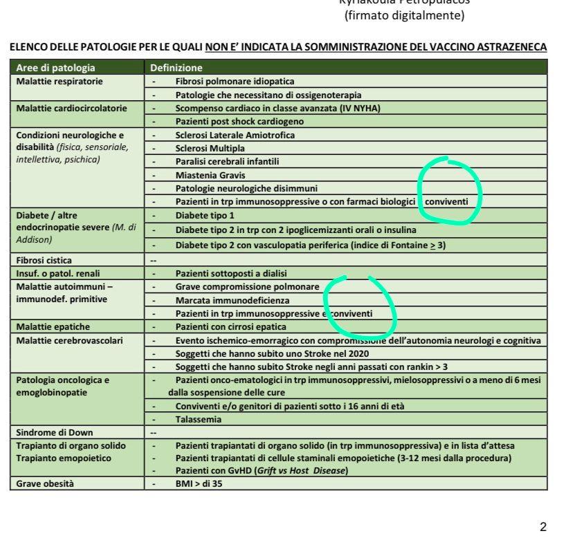 Regione-ER-Patologie-non-indicate