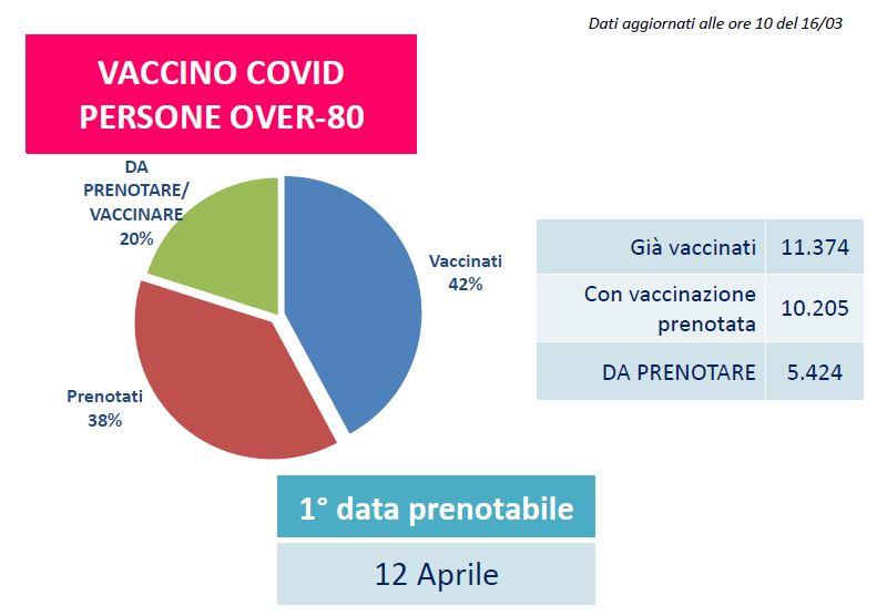 vaccino1