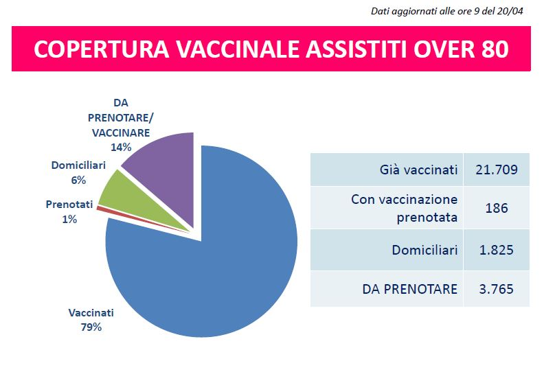 vaccino 1