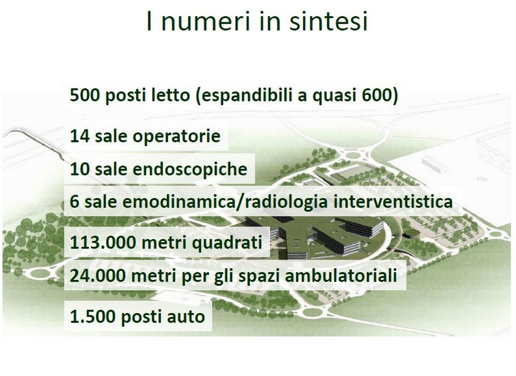 Nuovo-Ospedale-Piacenza-studio-preliminare