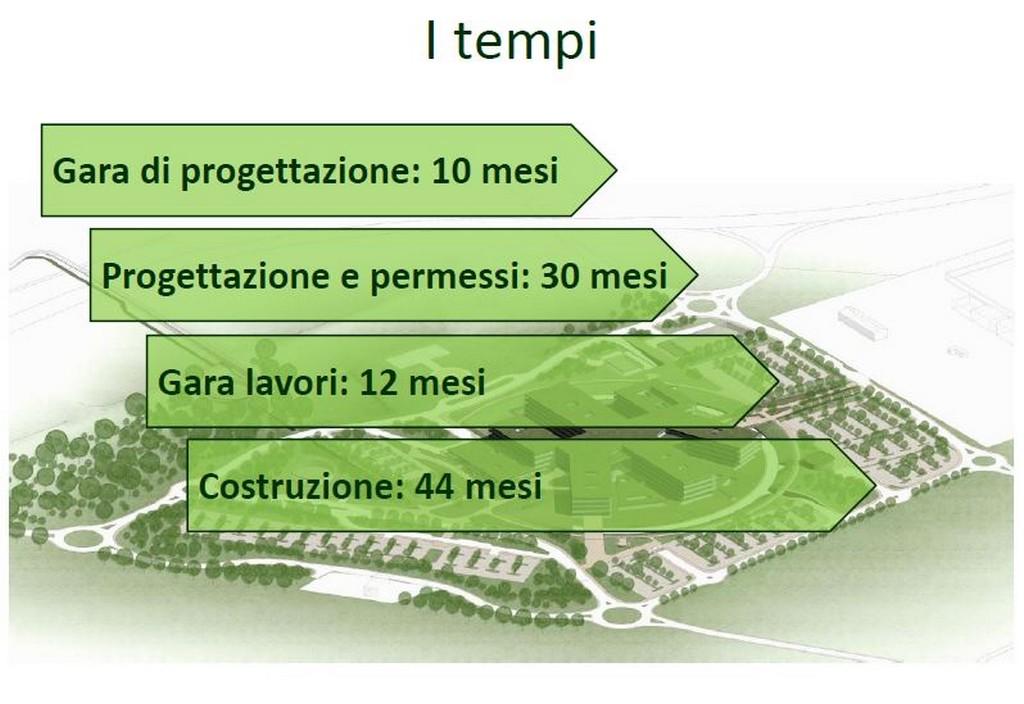Nuovo-Ospedale-Piacenza-studio-preliminare_2